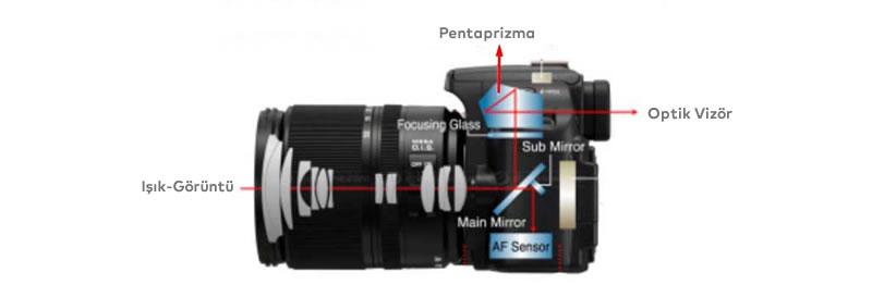 aynali-fotograf-makinesi